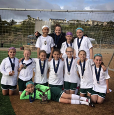 Coronado Holiday Cup | Youth Soccer Tournament | San Diego, CA